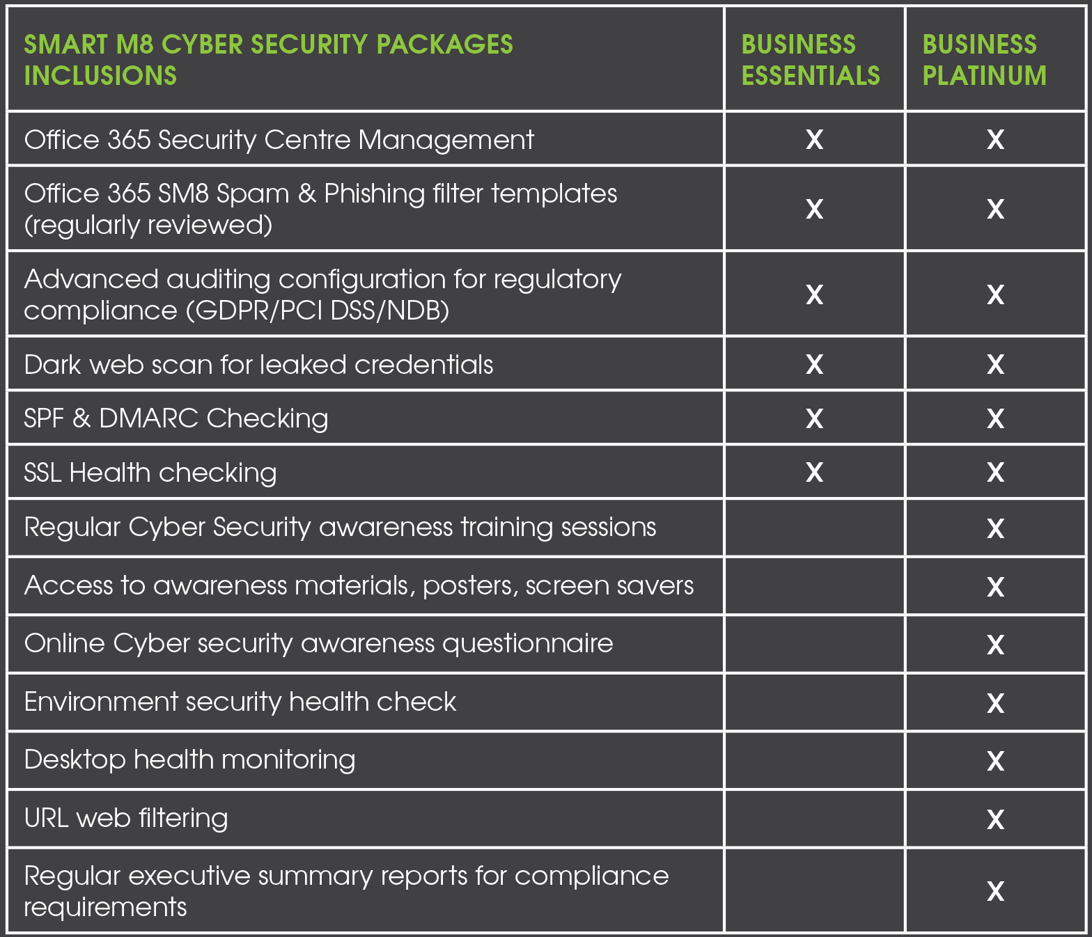 Smartm8-Cyber-Security-Packages.png